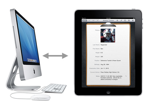 Verkoop Macs doet niet onder voor iPad