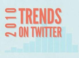 Twitter: Apple iPad plaats 6 meest besproken 2010