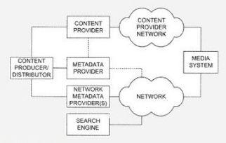 Apple vraagt tal van patenten aan