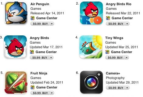 Apple wijzigt criteria App Store ranglijst