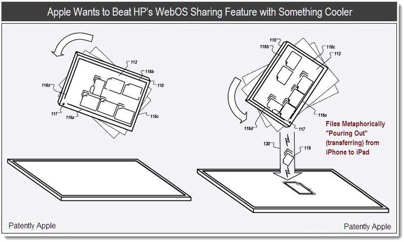 Apple werkt aan iPhone-to-iPad integratie