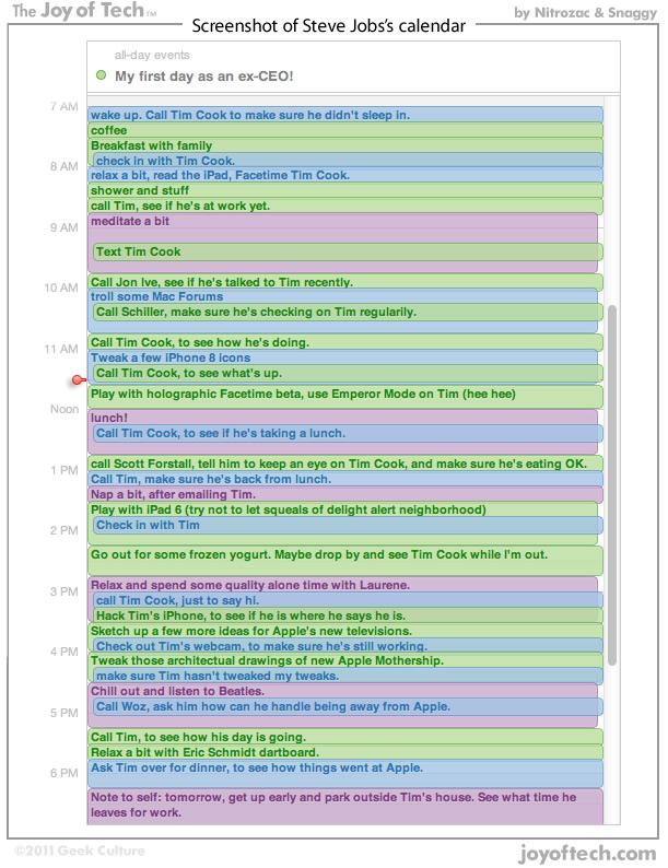 De eerste dag van Steve Jobs als ex-ceo