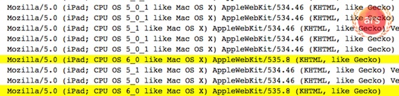 Apple test al met iPads met iOS 6