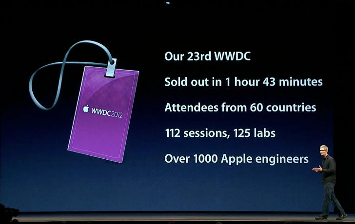 Alle cijfers uit Apple's WWDC Keynote
