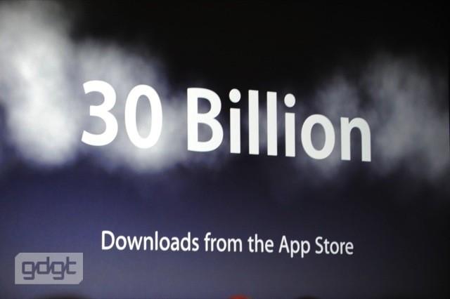 WWDC Live Blog 2012