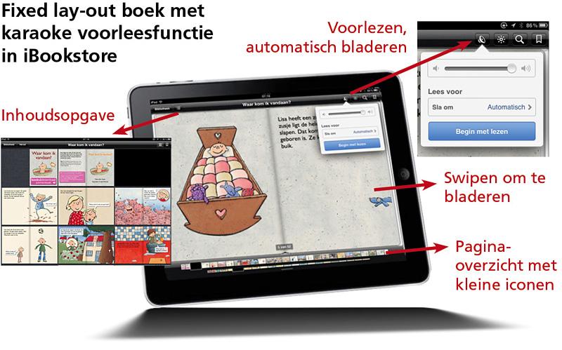 'Waar kom ik vandaan?': nieuw prentenboek voor iPad